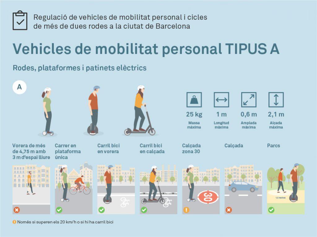 normas circulacion con patinete tipo A en Barcelona
