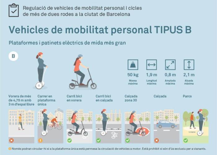 regulacion patinete tipo B en Barcelona