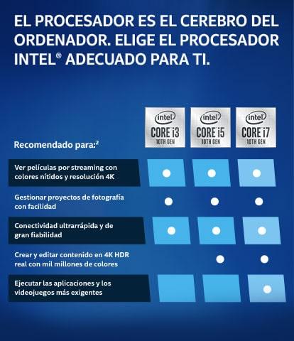 Elige el procesador Intel adecuado para ti