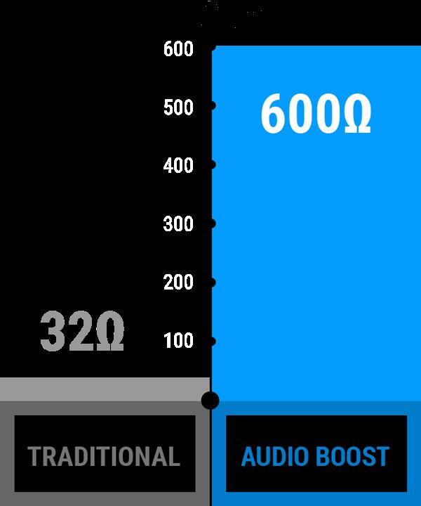 MSI B450M PRO-VHD Audio Boost 2