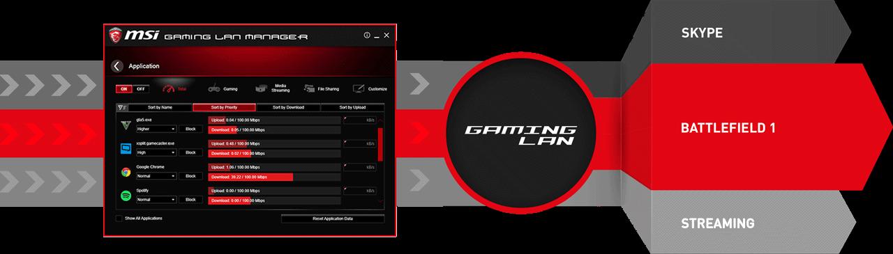 MSI B450 Gaming LAN