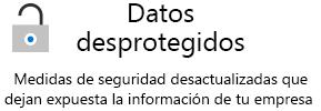 Datos desprotegidos