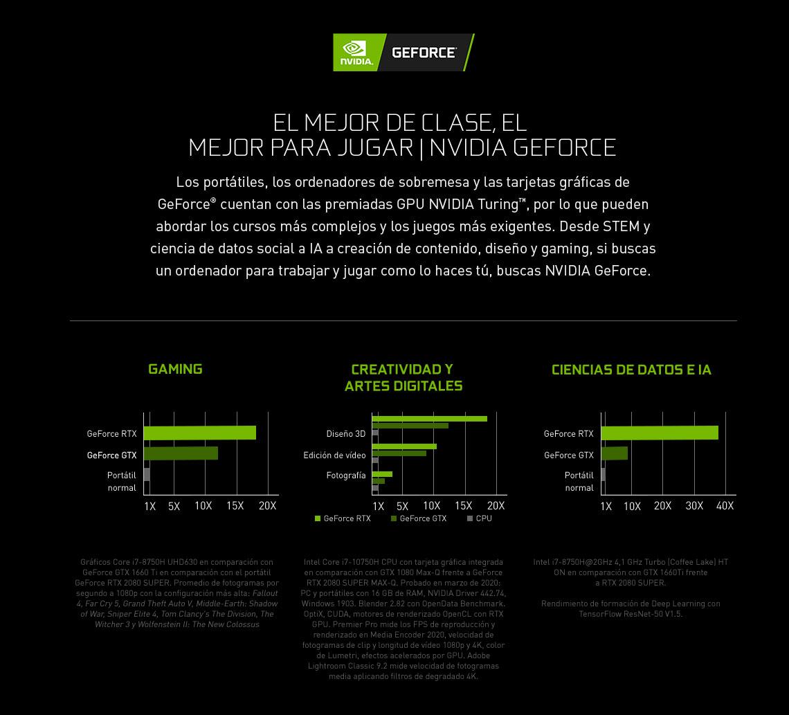 El mejor de clase, el mejor para jugar | NVIDIA GeForce